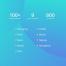 超过100+个清爽移动UI设计组件精品素材下载