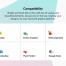 120个iOS界面色彩鲜明的ui设计精品素材下载