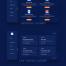 超级简洁的蓝色系网页设计工作室模板优质设计素材下载,提供XD,sketch格式源文件