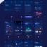 32个专业的旅行和探索发现UI界面工具包优质设计素材下载(提供Adobe XD格式下载)