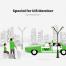 80个绿色清爽舒服的出租车司机汽车租赁项目UI工具包优质设计素材下载(提供Adobe XD和sketch格式源文件)